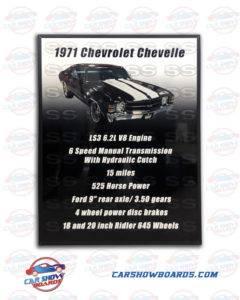 Chevelle Show Board
